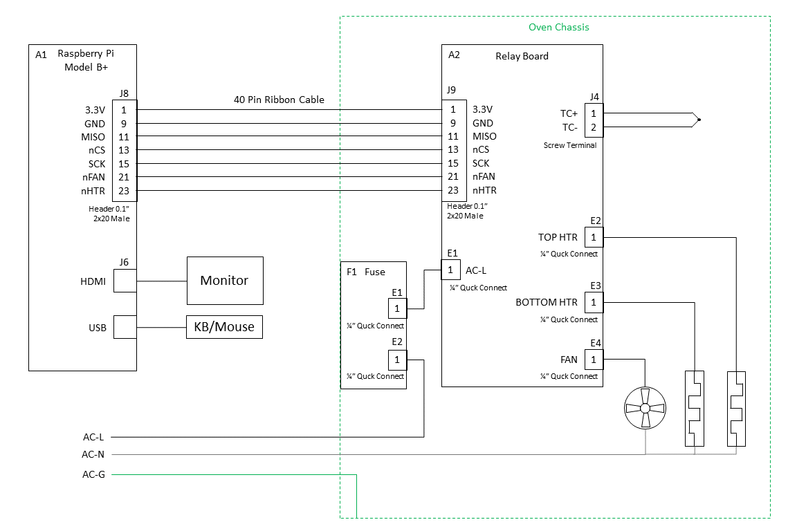 Apollo Ng Picoreflow Raspberry Pi Model B Block Diagram Reflow Toaster Of Cube37